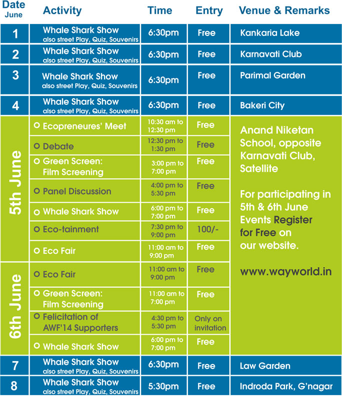 Schedule for Ahmedabad World Environment Day Festival 2014